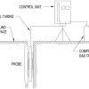 Image G-AM II Ménard Pressuremeter