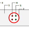 Image SMARTProfile II